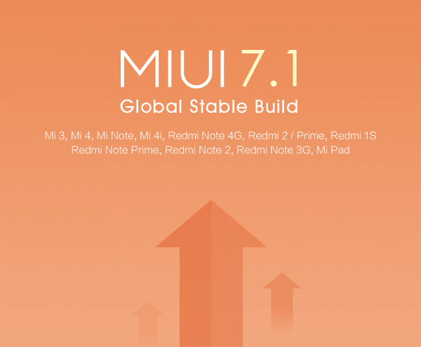 Download MIUI 7 1 7 1 1 0 Global Stable Build Recovery & Fastboot