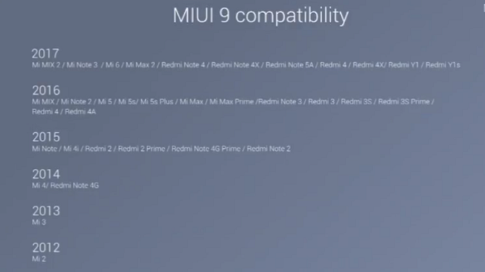 Download MIUI 9 Global Stable ROM for Mi & Redmi Phones [All